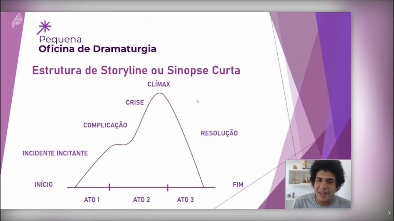 Aula 2 (Parte 2) - Storyline - Pequena Oficina de Dramaturgia