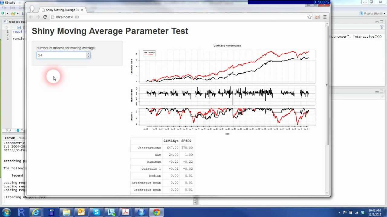 Unbelievable and Amazing R Shiny–Web Parameter Test in 1 5 Hours | R
