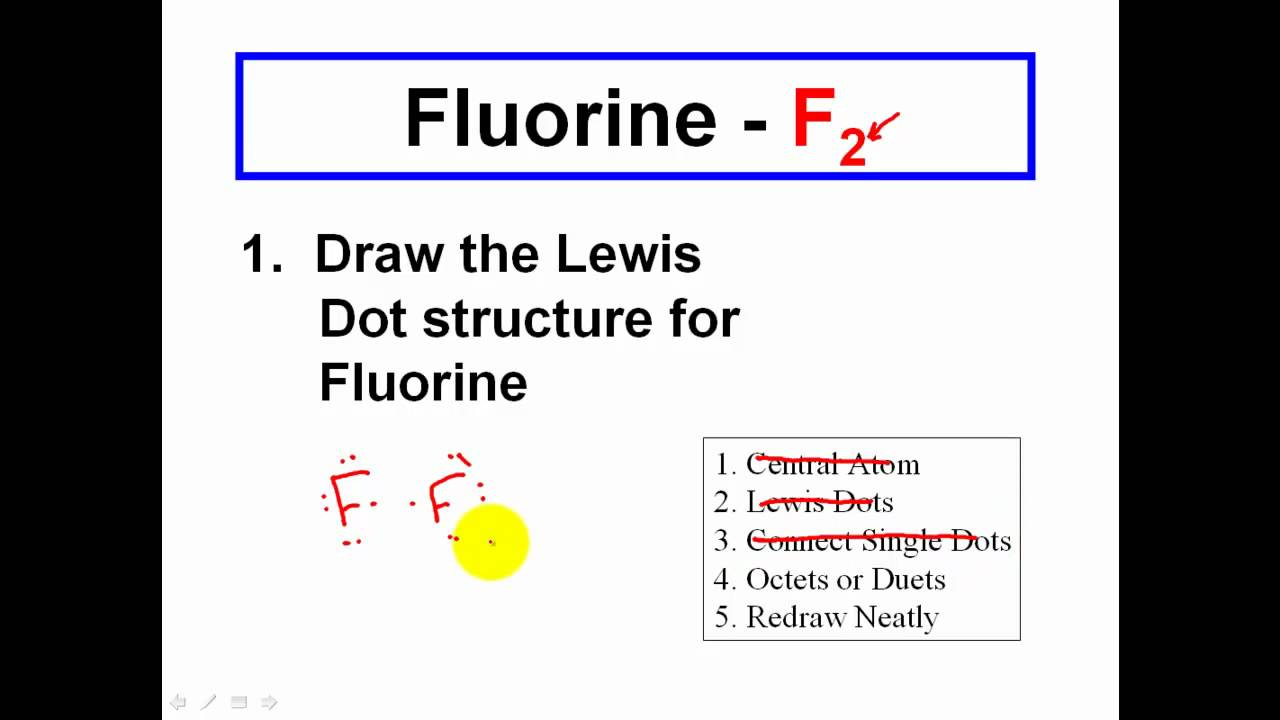 Drawing lewis dot structures for covalent compounds youtube drawing lewis dot structures for covalent compounds pooptronica Choice Image