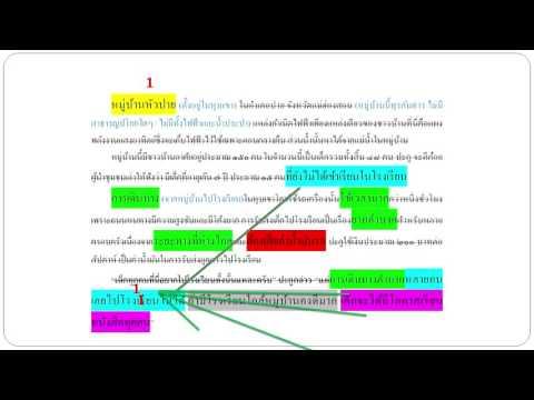ลักษณะเฉพาะของข้อสอบและเกณฑ์การตรวจ การเขียนสรุปใจความสำคัญ O-NET ภาษาไทย ป.6