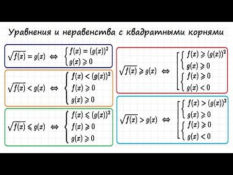Иррациональные уравнения и неравенства