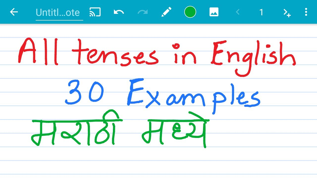 All tenses in english with examples marathi also youtube rh