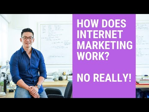 How Does Internet Marketing Work? And What You Should FOCUS On??