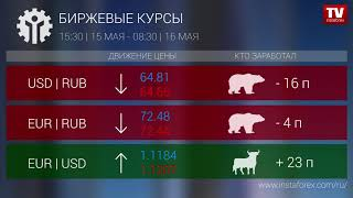 InstaForex tv news: Кто заработал на Форекс 16.05.2019 9:30