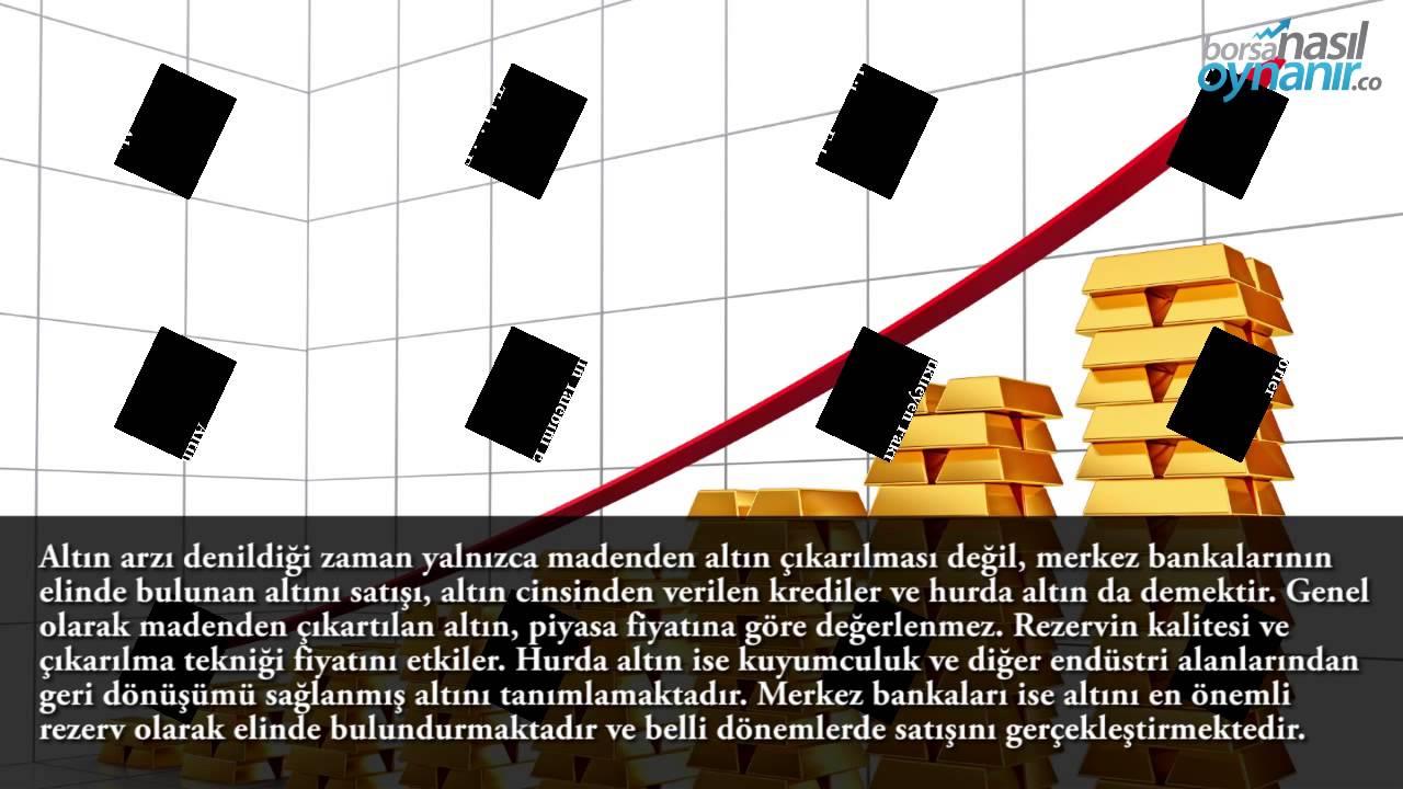 Piyasa koşulları ve onu etkileyen faktörler