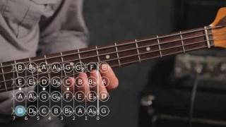 how to play a d minor scale | bass guitar