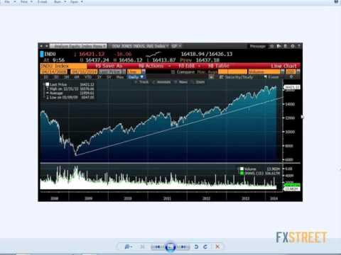 Joseph Trevisani: High Frequency Trading in Currency Markets