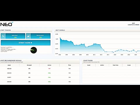 NEO2 Software Review - New And Best Trading Algorithm