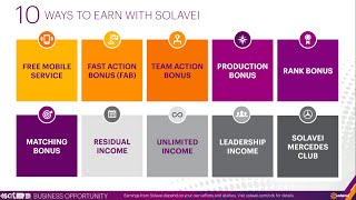 Solavei Compensation Plan By Top Income Earner, Staci Wallace