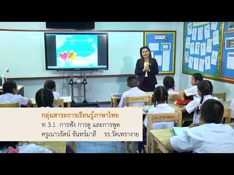 ภาษาไทย ท 3.1 การฟัง การดู และการพูด ครูเนาวรัตน์ จันทรมาลี