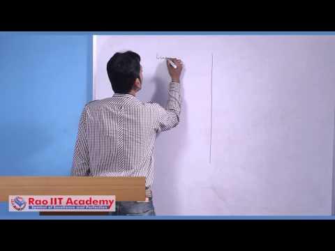 Angular Momentum - IIT JEE Main and Advanced Physics Video Lecture [RAO IIT ACADEMY]