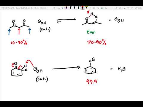Introduction to Alpha Carbon Chemistry and Alpha Halogenation