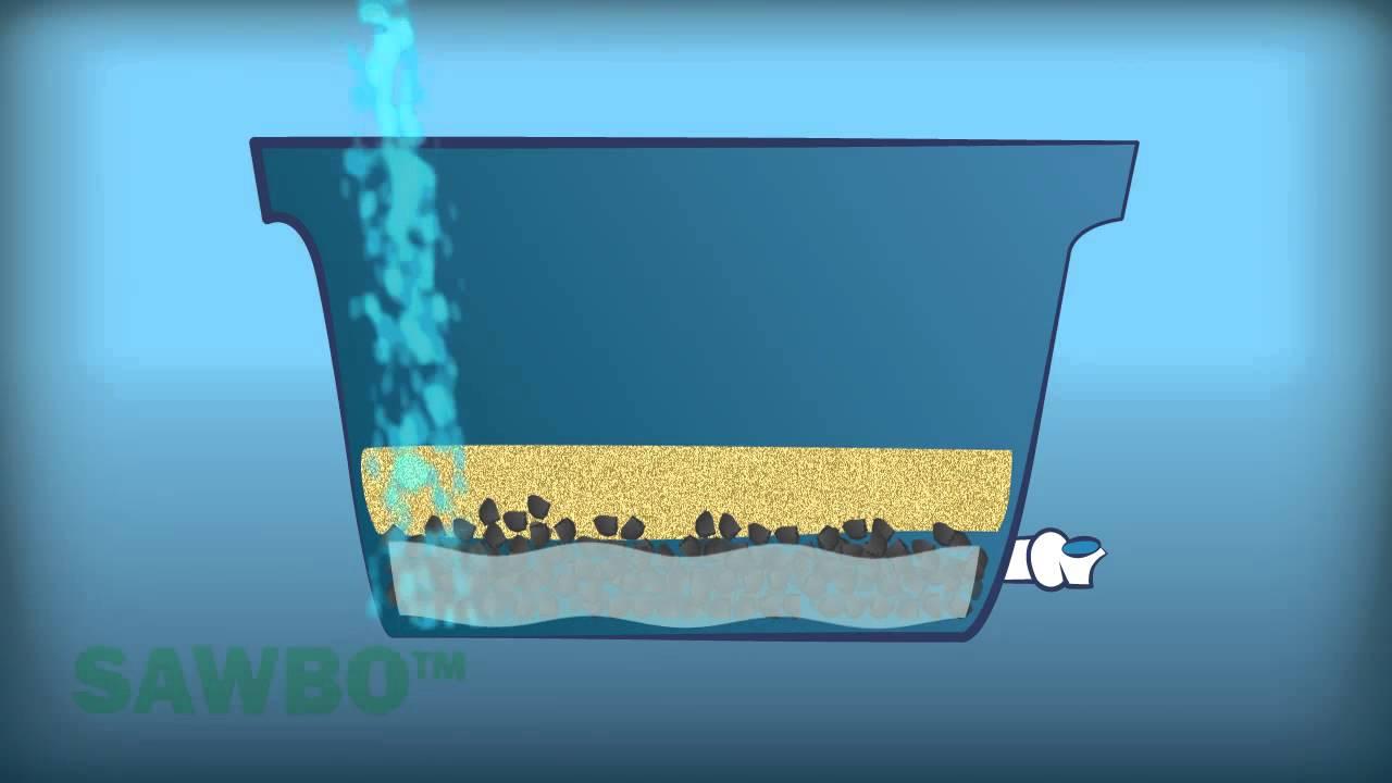 para que sirve el carbon activado en un filtro de agua