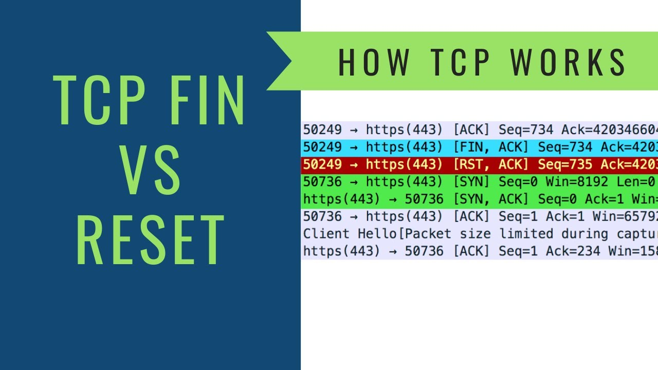 How TCP Works - Selective Acknowledgment (SACK)