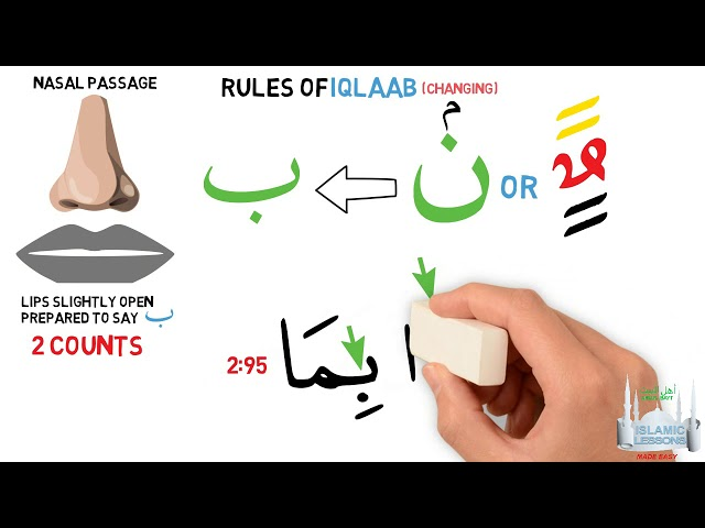 Tajweed in Minutes - (Iqlaab) -  Rules of Changing