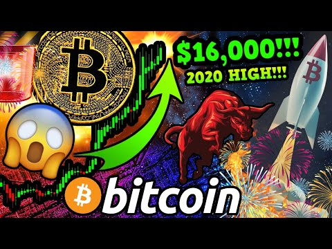 Bitcoin Closes in on All-Time High as it Blasts Through $18K ...