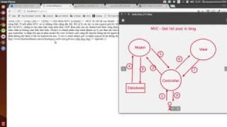 PHP MVC Code thuần - P5: Controller gọi Model để lấy data Mp3