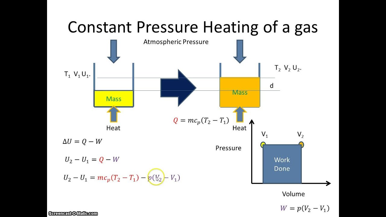 What is the pressure in the heating system 72