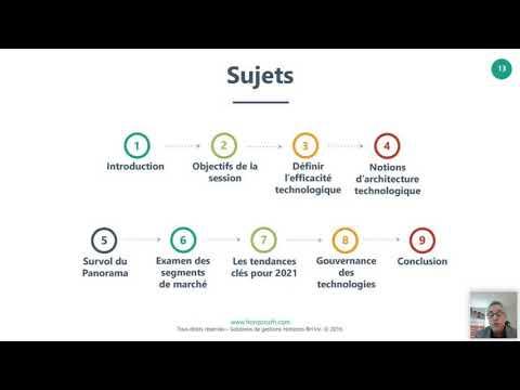 Human Resources, Talent & Payroll Technologies Landscape