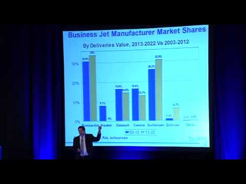 Richard Aboulafia at AIAA AVIATION 2013 - The Aircraft Market in an Age of Extremes
