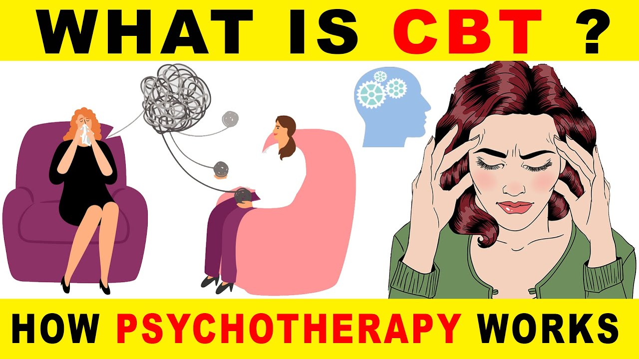 What's Inside CBT | How PSYCHOTHERAPY Works