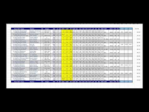 Sabermetrics baseball betting tips karleusa betting advice