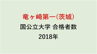竜ヶ崎第一高校 大学合格者数 2018年【グラフでわかる】