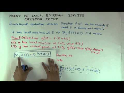 Point of local extremum implies critical point: multivariable gradient vector version
