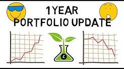 1 Year Dividend Portfolio 2019 Update - £15000 in DIVIDEND stocks