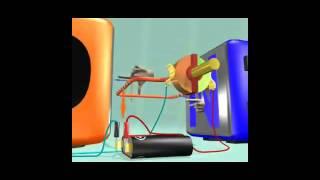 Как работает двигатель постоянного тока.(Наглядное видео по электротехнике- принципу работе двигателя постоянного тока. Музыка с сайта http://audiomicro.com..., 2014-03-16T10:28:09.000Z)
