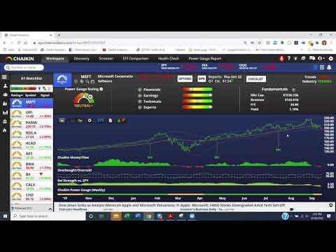 Microsoft Corporation (MSFT)   Stock Spotlight September 18, 2020