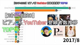 【2017-2020】ピアノ系YouTuber登録者数推移TOP15