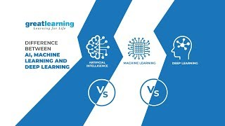 Learn in 60secs! - Difference between AI, Machine Learning (ML) and Deep Learning | Great Learning
