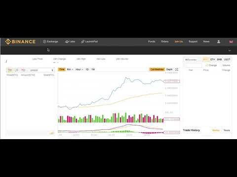 How To Get Any Binance Coin Wallet Address To Send Funds For Deposit's
