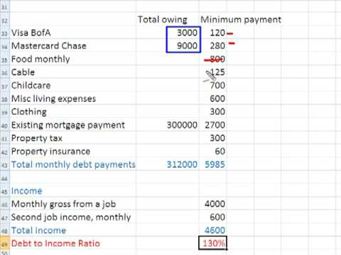 Mortgage basics: creditworthiness.