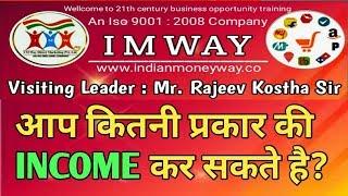 Imway में आप कितनी प्रकार से इनकम कर सकते है? || Imway income plan bhilai by Mr. Rajeev Kostha Sir
