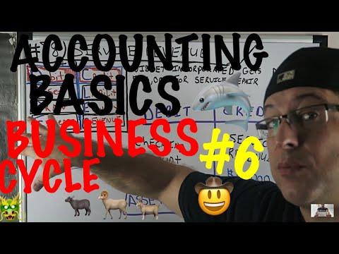 Accounting for Beginners #78 / Getting Paid with Service Revenue / Journal Entry / Widget INC #6
