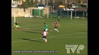 Eccellenza Girone B Fortis Juventus-Jolly Montemurlo 4-0