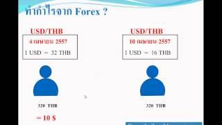 Forex คืออะไร เริ่มต้นยังไง?