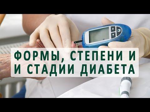 Рак крови - симптомы, признаки, лечение