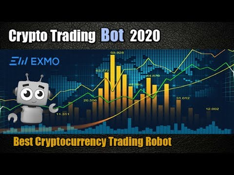 Best cryptocurrency exchange platform 2020