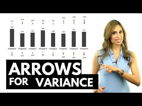 Excel Arrow Variance Chart: Dynamic Arrows in Chart to Show Change to Previous Year / Budget