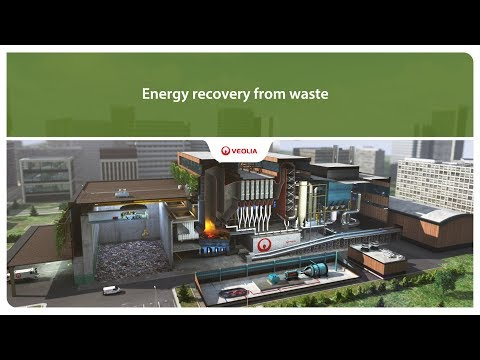 Energy recovery from waste | Veolia