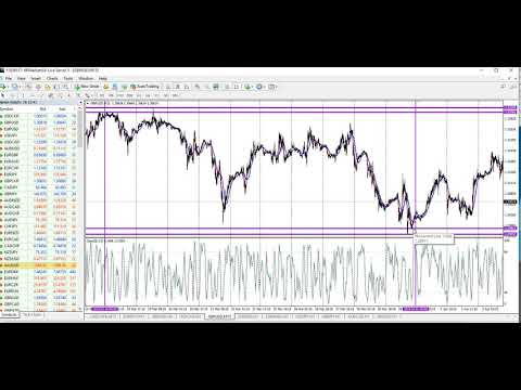 market-makers-codes-(mmc-strategy)-episode-2