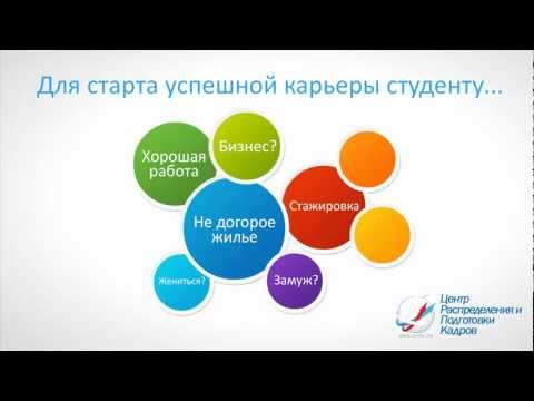 Работа в России - + свежих вакансий