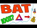 Basic Attention Token (BAT) Price Prediction & Overview