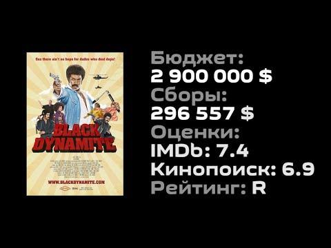 Кинокрад – лучшие фильмы в хорошем качестве онлайн |онлайн фильмы , смотреть онлайн кино HD » Страница 3