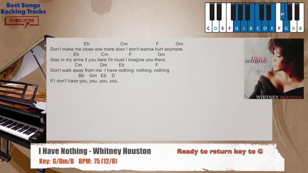 Withholding Nothing Guitar Chords Choice Image Basic Guitar Chords