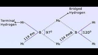 Diborane preparation properties and uses
