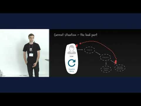 Felix Müller Microservices Integration Challenges and Solutions Camunda Day  Copenhagen